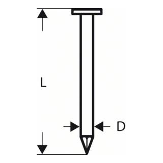 Bosch Rundkopf Streifennagel