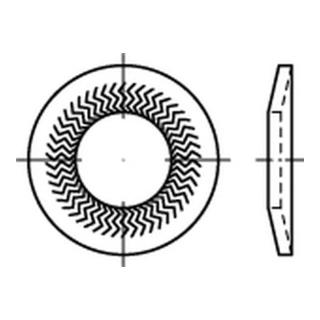 Teckentrup Sperrzahnscheibe für große Druckflächen