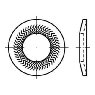 Teckentrup Sperrzahnscheibe für Zylinderschrauben