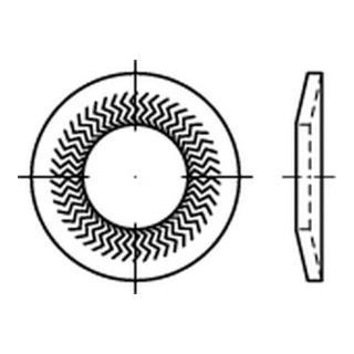 Teckentrup Sperrzahnscheibe für normale und kleine Kopfauflagen