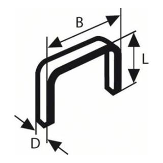 Bosch Feindrahtklammer Typ 58