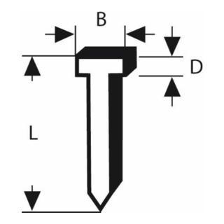 Bosch Tackernagel Typ 47, 1,8 x 1,27 x 23 mm