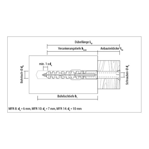 CELO Multifunktionsrahmendübel MFR SB 10 TX, Senkbund, Senkkopfschraube