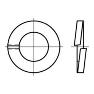 DIN 127 Federstahl B 12 gal Zn 8 DiSP (Dickschichtpass.) gal ZnDi S