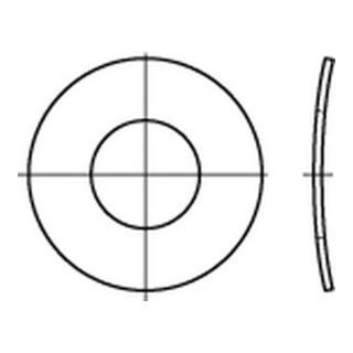 DIN 137-A Federscheibe gewölbt