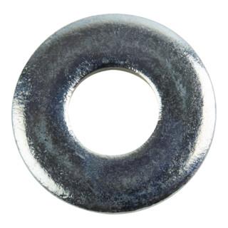 DIN 7349 Scheibe für Schraube mit schwerer Spannhülse
