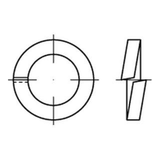 DIN 7980 Federring für Zylinderschrauben