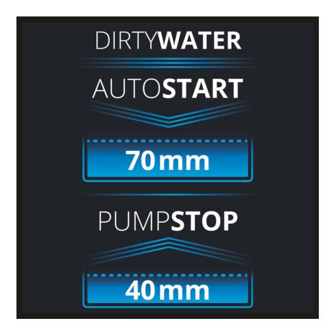 Einhell Schmutzwasserpumpe GE-DP 6935 A ECO