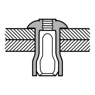 Gesipa MegaGrip-Blindniete