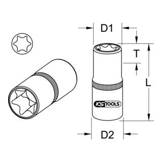 KS Tools 1/4'' CHROMEplus TX-E-Stecknuss