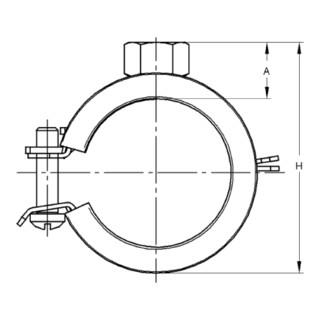 MEFA Rohrschelle Sigma
