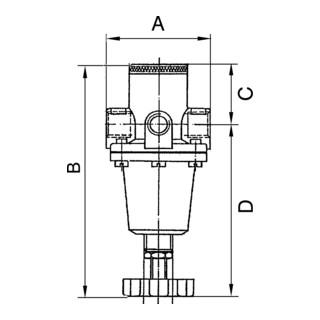 RIEGLER Druckregler Standard inklusive Manometer