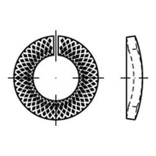 Sperrkantring VSK für Zylinderschrauben mit Klemmkraft bis 8.8