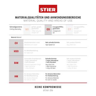STIER Stichsägeblatt ST 105/4/1,70 Holz Universal für rechtwinklige Schnitte