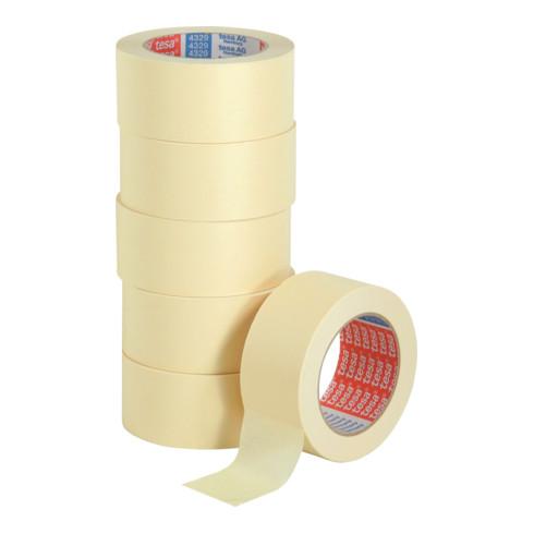tesakrepp® 4329 Papierabdeckband-Set