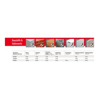 TOX Standard-Sortiment Allround Monteur 132 tlg.