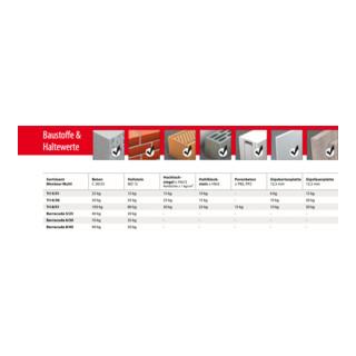 TOX Standard-Sortiment Multi Monteur 336 tlg.